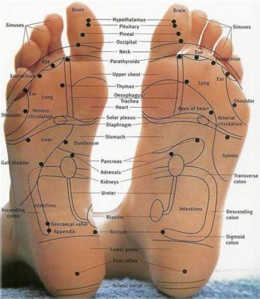Mata do masażu stóp